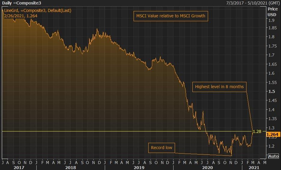Центробанки успокоили рынки - доходность стабилизировалась