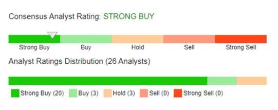 Шкала инвестиционных рейтингов