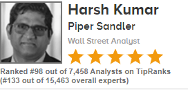 Харш Кумар - аналитик из Piper Sander