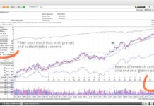 Платформа Market Smith от инвестор-ком