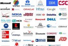 софтверные компании
