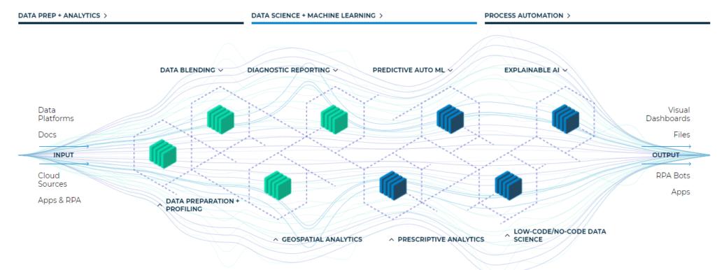 Инновационные программные продукты, для анализа данных с целью улучшения процесса принятия решений бизнесами